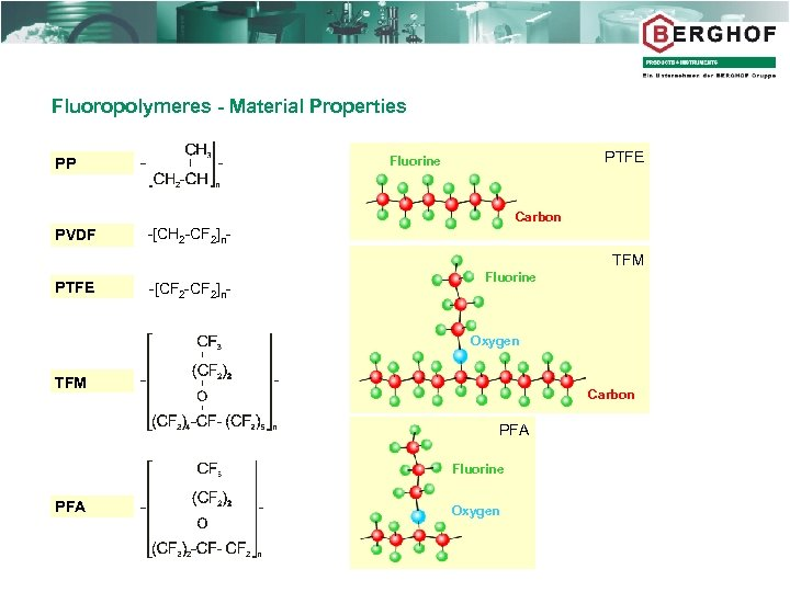 Fluoropolymeres - Material Properties PTFE Fluorine PP Carbon PVDF -[CH 2 -CF 2]n. TFM