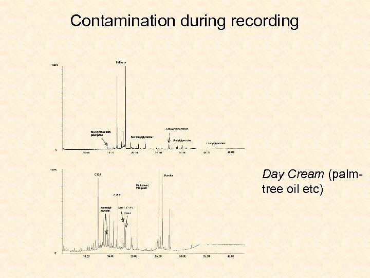 Contamination during recording Day Cream (palmtree oil etc)