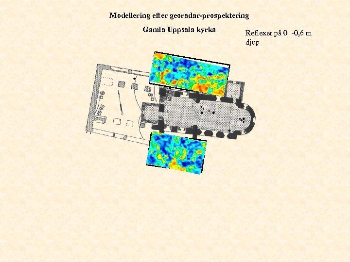 Modellering efter georadar-prospektering Gamla Uppsala kyrka Reflexer på 0 -0, 6 m djup