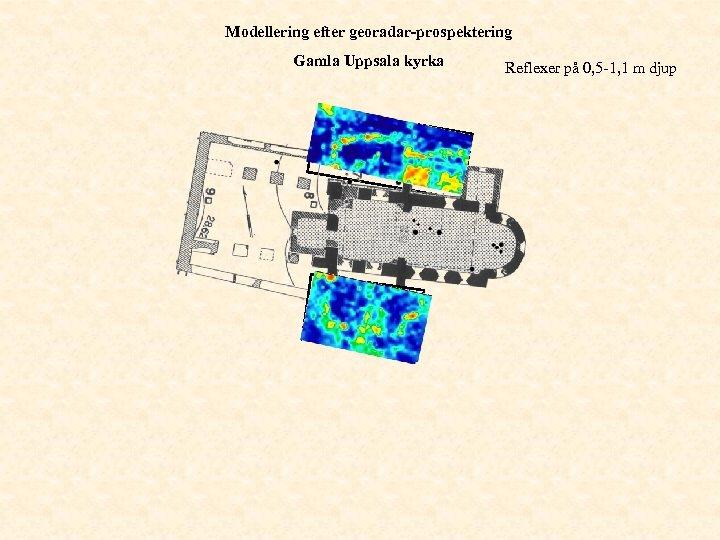 Modellering efter georadar-prospektering Gamla Uppsala kyrka Reflexer på 0, 5 -1, 1 m djup