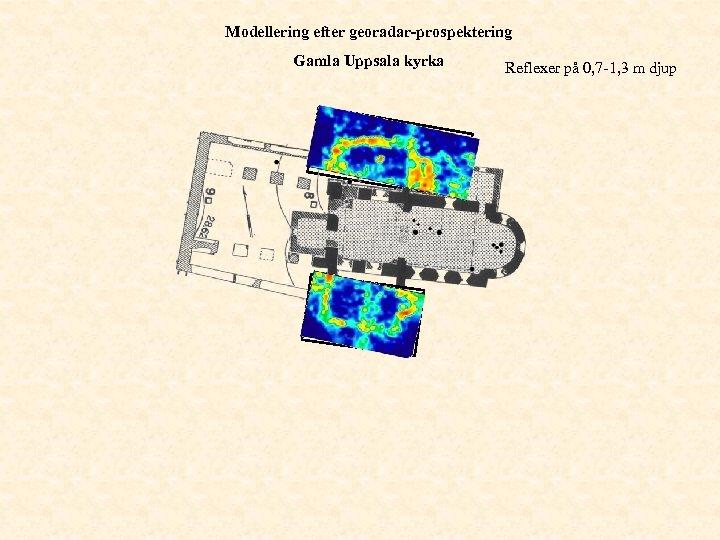 Modellering efter georadar-prospektering Gamla Uppsala kyrka Reflexer på 0, 7 -1, 3 m djup