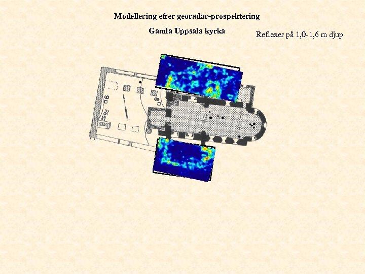 Modellering efter georadar-prospektering Gamla Uppsala kyrka Reflexer på 1, 0 -1, 6 m djup