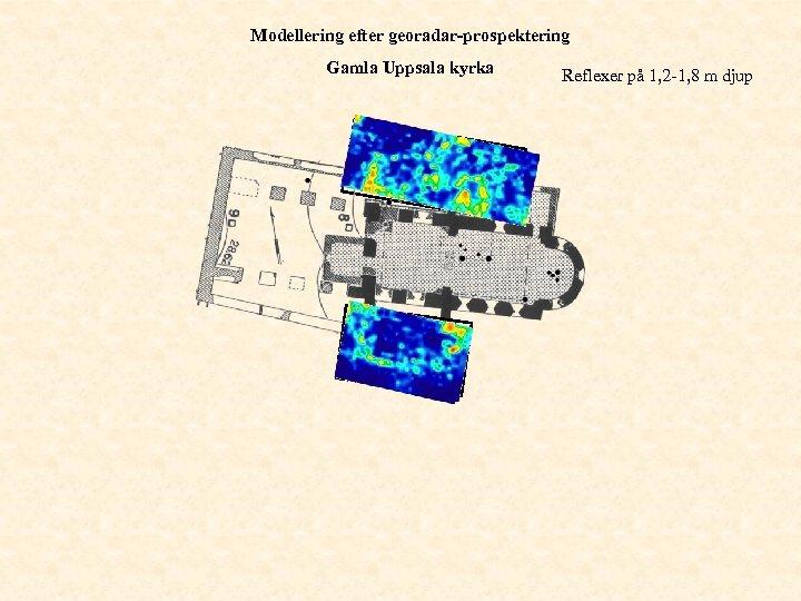 Modellering efter georadar-prospektering Gamla Uppsala kyrka Reflexer på 1, 2 -1, 8 m djup