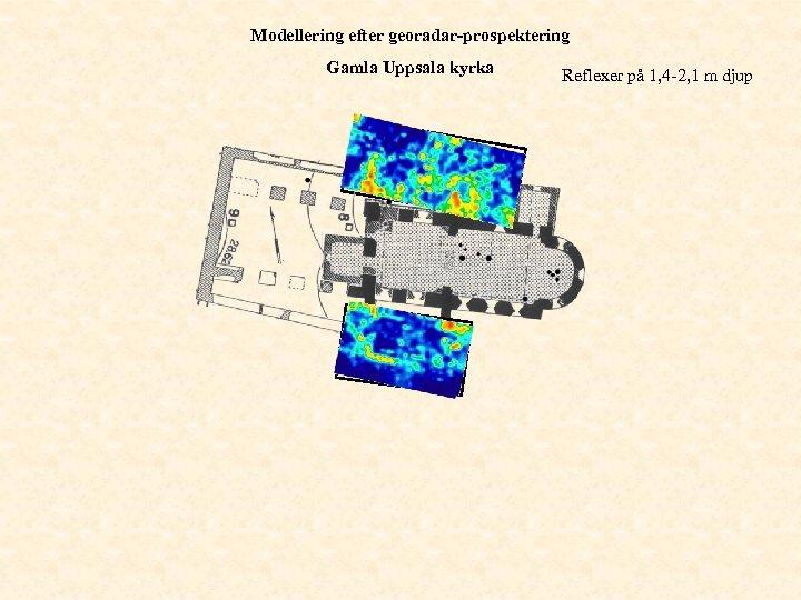Modellering efter georadar-prospektering Gamla Uppsala kyrka Reflexer på 1, 4 -2, 1 m djup
