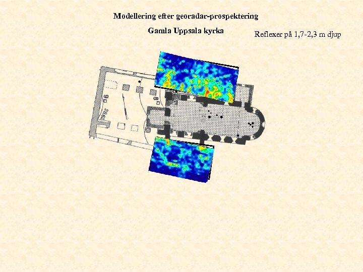 Modellering efter georadar-prospektering Gamla Uppsala kyrka Reflexer på 1, 7 -2, 3 m djup