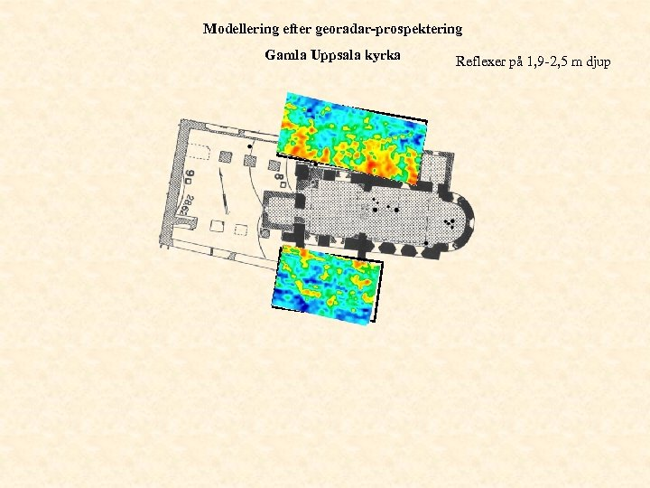 Modellering efter georadar-prospektering Gamla Uppsala kyrka Reflexer på 1, 9 -2, 5 m djup