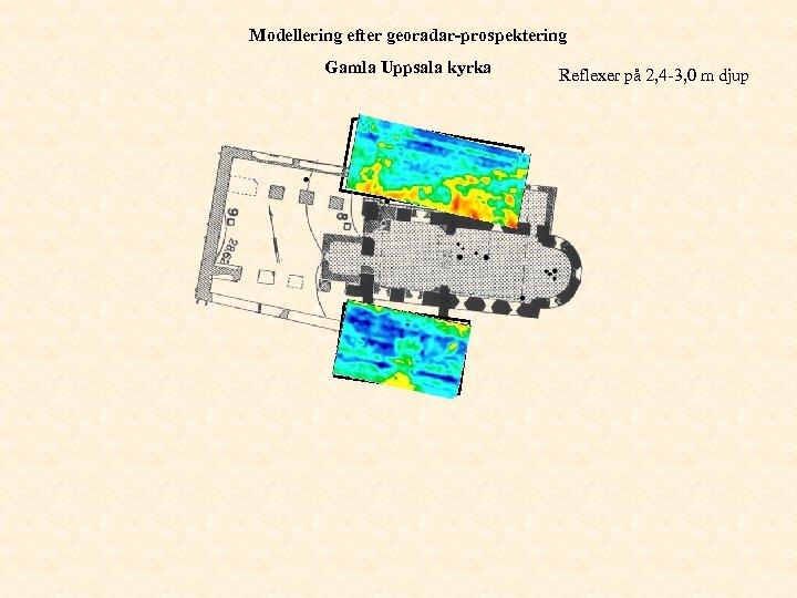 Modellering efter georadar-prospektering Gamla Uppsala kyrka Reflexer på 2, 4 -3, 0 m djup
