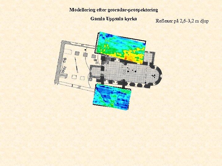 Modellering efter georadar-prospektering Gamla Uppsala kyrka Reflexer på 2, 6 -3, 2 m djup