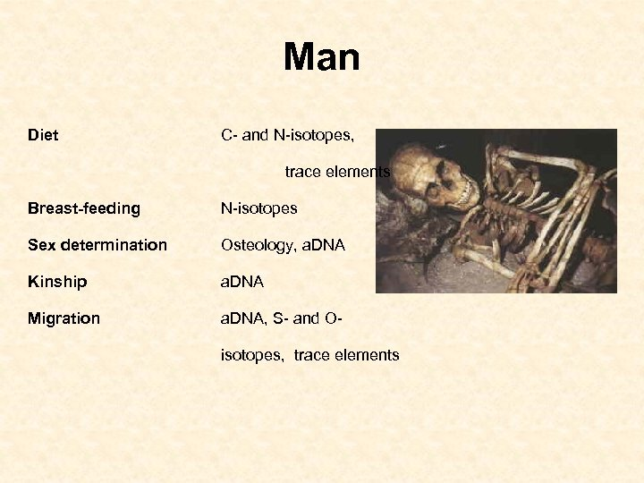 Man Diet C- and N-isotopes, trace elements Breast-feeding N-isotopes Sex determination Osteology, a. DNA