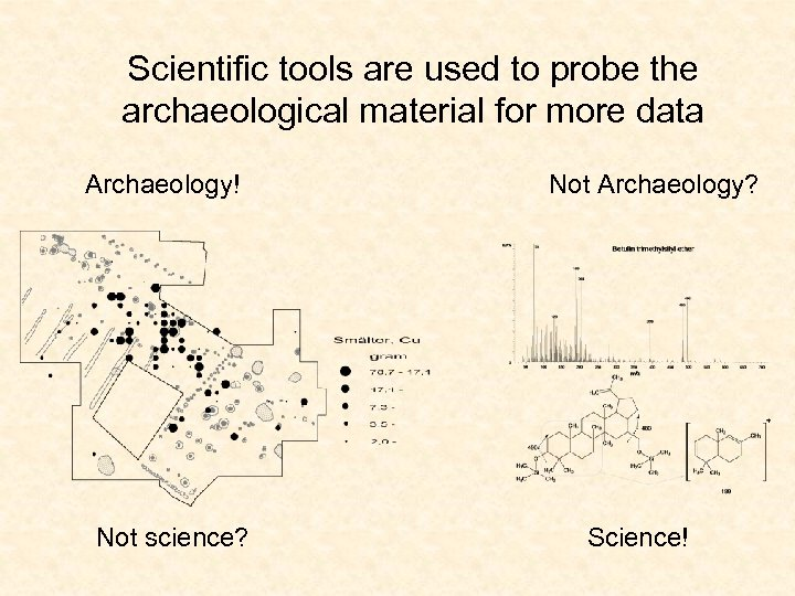 Scientific tools are used to probe the archaeological material for more data Archaeology! Not