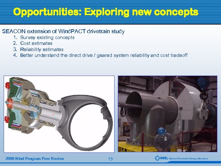 Opportunities: Exploring new concepts SEACON extension of Wind. PACT drivetrain study 1. 2. 3.