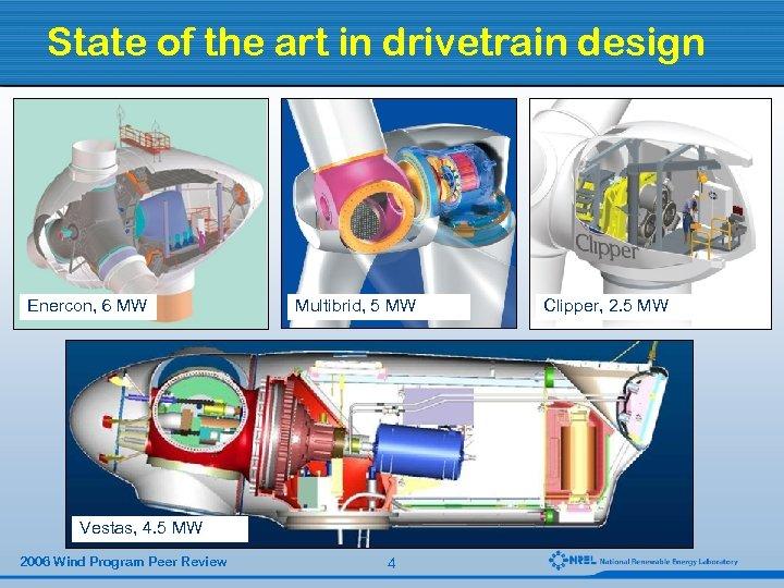 State of the art in drivetrain design Enercon, 6 MW Multibrid, 5 MW Vestas,
