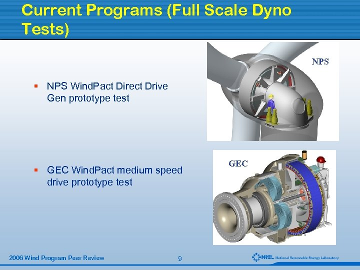 Current Programs (Full Scale Dyno Tests) NPS § NPS Wind. Pact Direct Drive Gen