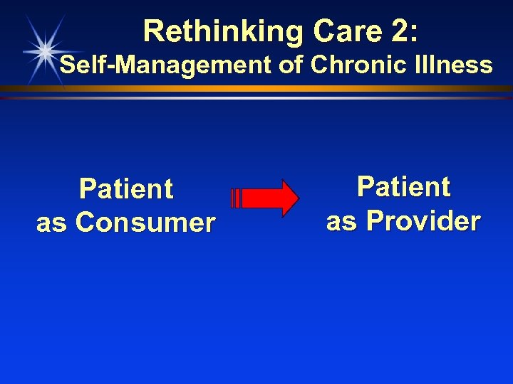 Rethinking Care 2: Self-Management of Chronic Illness Patient as Consumer Patient as Provider
