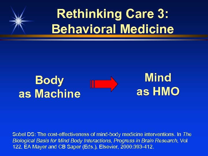 Rethinking Care 3: Behavioral Medicine Body as Machine Mind as HMO Sobel DS: The
