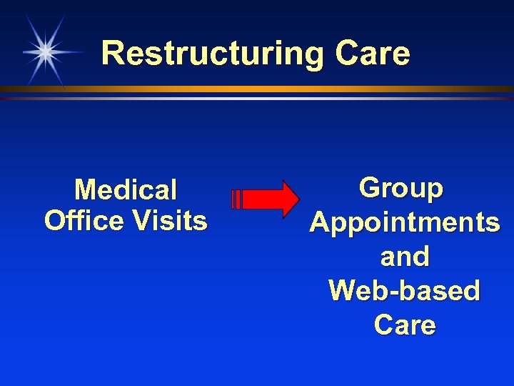 Restructuring Care Medical Office Visits Group Appointments and Web-based Care