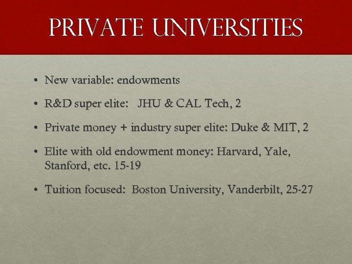 Private Universities • New variable: endowments • R&D super elite: JHU & CAL Tech,