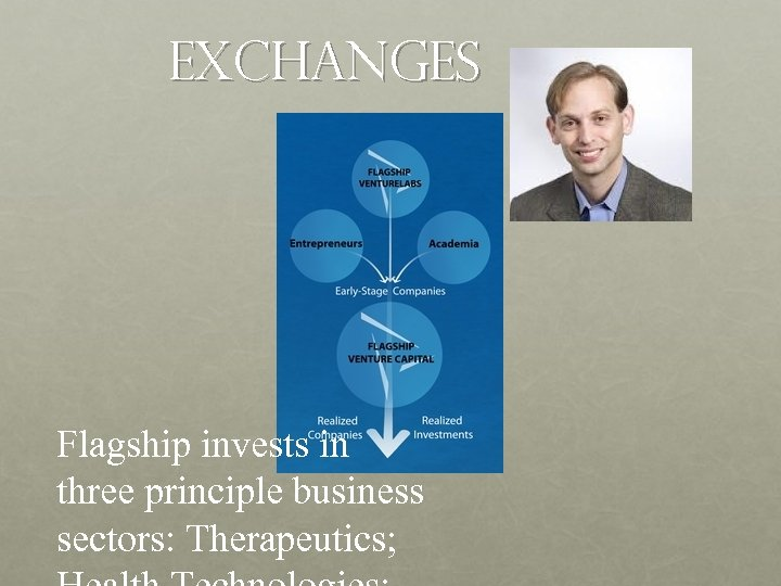 EXCHANGES Flagship invests in three principle business sectors: Therapeutics;
