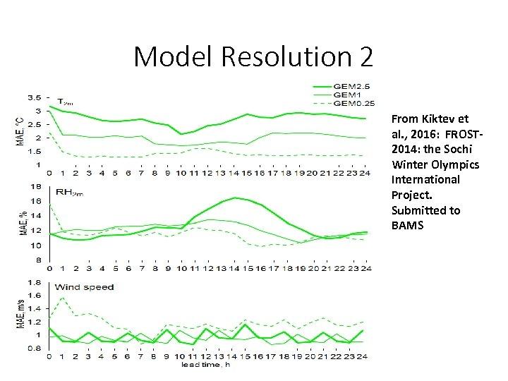 Model Resolution 2 From Kiktev et al. , 2016: FROST 2014: the Sochi Winter