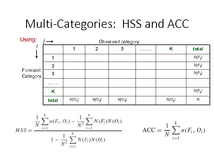 Multi-Categories: HSS and ACC Using: i j Observed category 1 2 3 . .