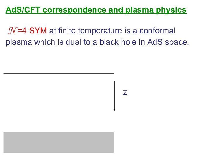 Ad. S/CFT correspondence and plasma physics N =4 SYM at finite temperature is a