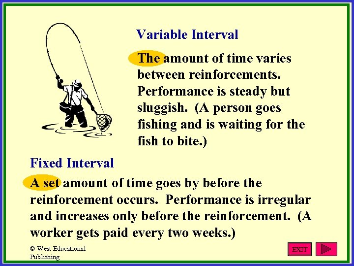 Variable Interval The amount of time varies between reinforcements. Performance is steady but sluggish.