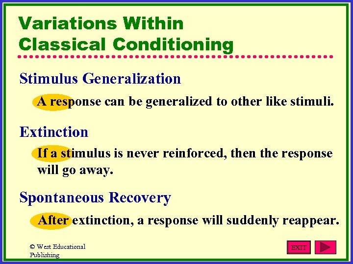Variations Within Classical Conditioning Stimulus Generalization A response can be generalized to other like