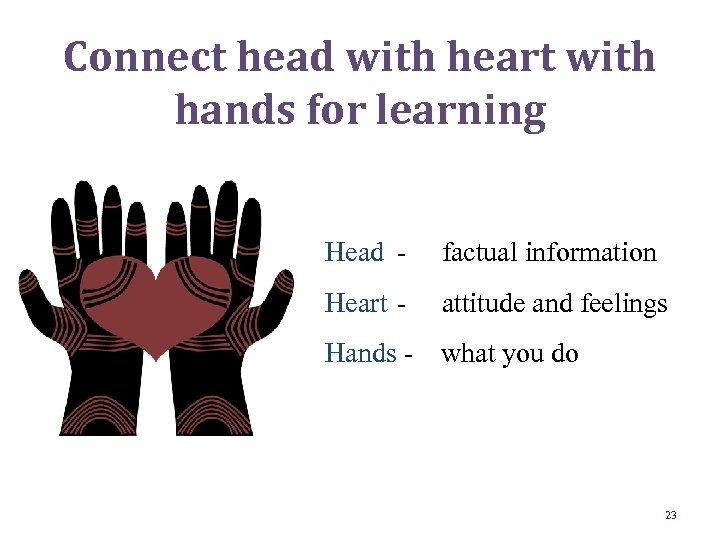 Connect head with heart with hands for learning Head - factual information Heart -