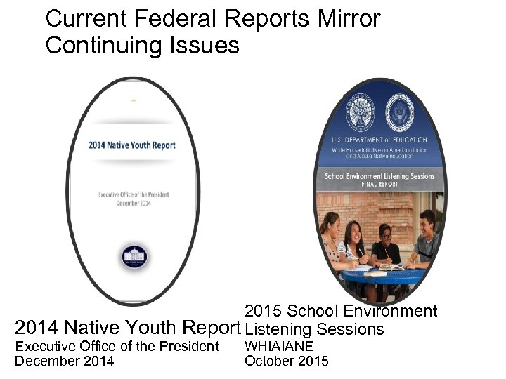 Current Federal Reports Mirror Continuing Issues 2015 School Environment 2014 Native Youth Report Listening