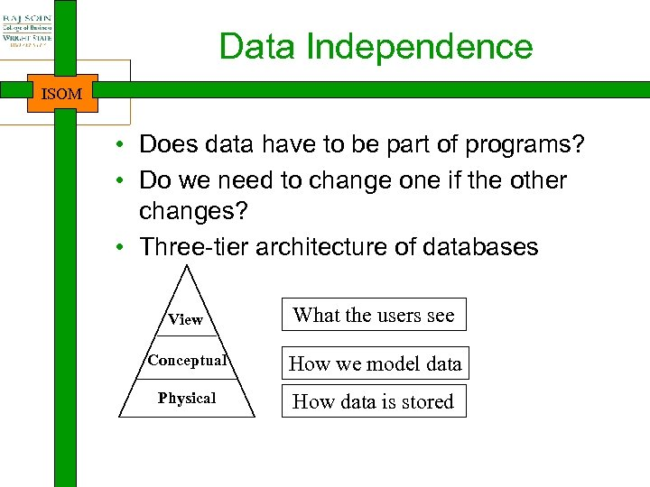 Data Independence ISOM • Does data have to be part of programs? • Do