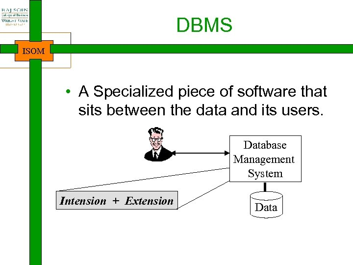 DBMS ISOM • A Specialized piece of software that sits between the data and
