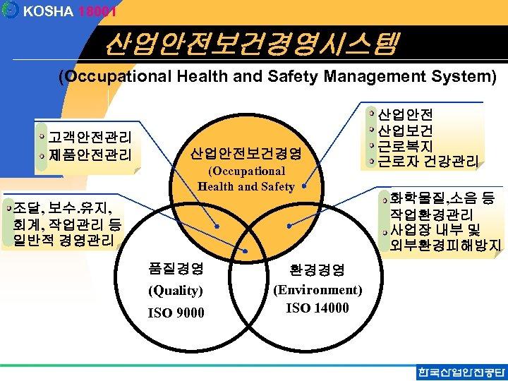 KOSHA 18001 산업안전보건경영시스템 (Occupational Health and Safety Management System) 고객안전관리 제품안전관리 산업안전보건경영 (Occupational Health