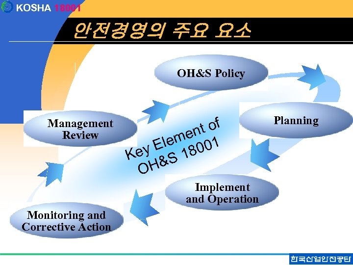 KOSHA 18001 안전경영의 주요 요소 OH&S Policy Management Review t of en Elem 8001