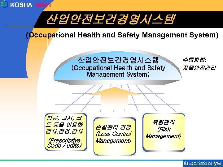 KOSHA 18001 산업안전보건경영시스템 (Occupational Health and Safety Management System) 법규, 고시, 코 드 등을