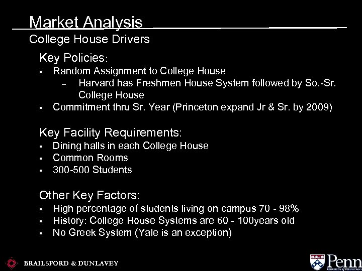 Market Analysis College House Drivers Key Policies: § § Random Assignment to College House
