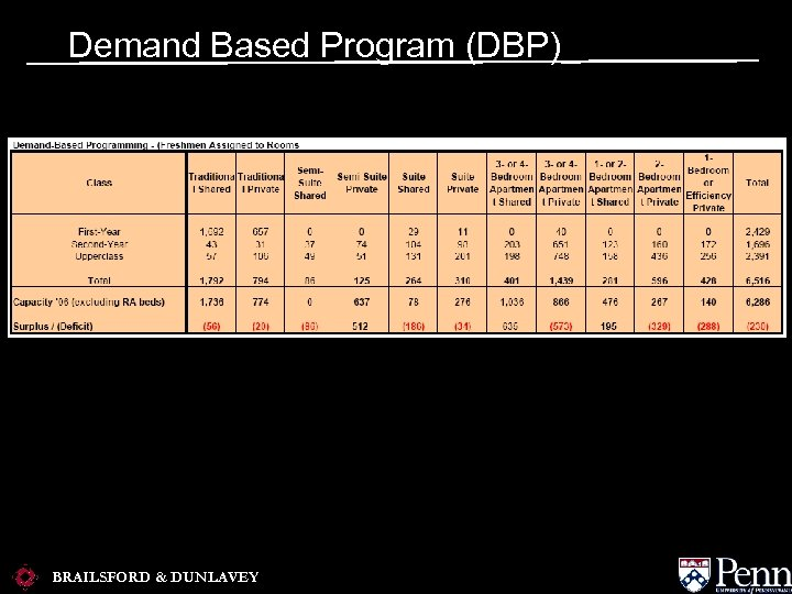 Demand Based Program (DBP)_ BRAILSFORD & DUNLAVEY