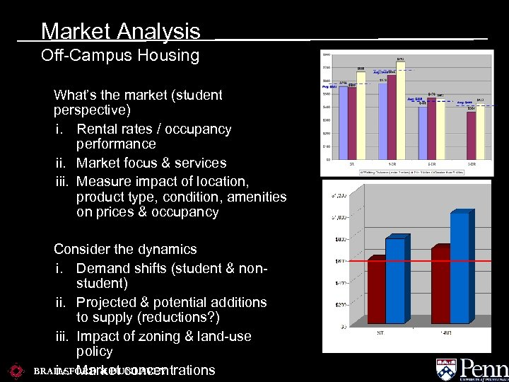 Market Analysis Off-Campus Housing a. What's the market (student perspective) i. Rental rates /