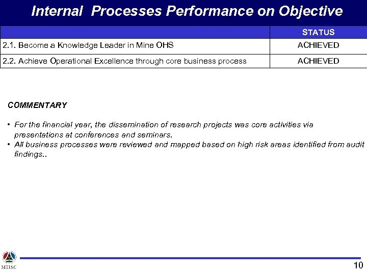 Internal Processes Performance on Objective STATUS 2. 1. Become a Knowledge Leader in Mine