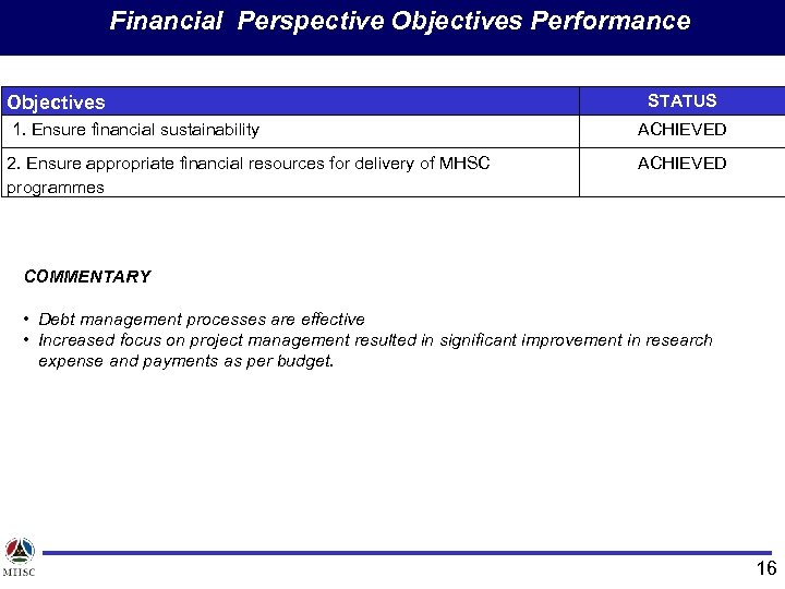 Financial Perspective Objectives Performance Objectives STATUS 1. Ensure financial sustainability ACHIEVED 2. Ensure appropriate