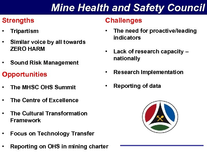 Mine Health and Safety Council Strengths Challenges • Tripartism • • Similar voice by