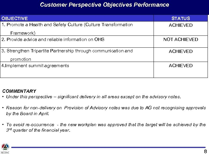 Customer Perspective Objectives Performance OBJECTIVE 1. Promote a Health and Safety Culture (Culture Transformation