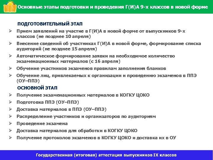 Основные этапы подготовки и проведения Г(И)А 9 -х классов в новой форме ПОДГОТОВИТЕЛЬНЫЙ ЭТАП