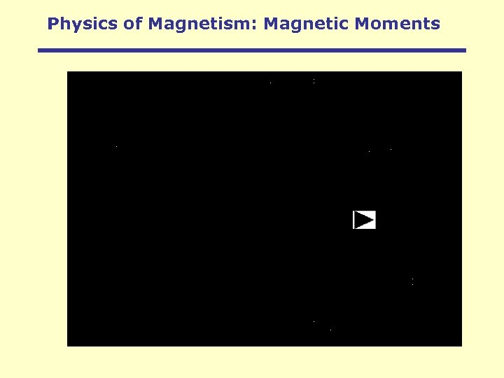Physics of Magnetism: Magnetic Moments