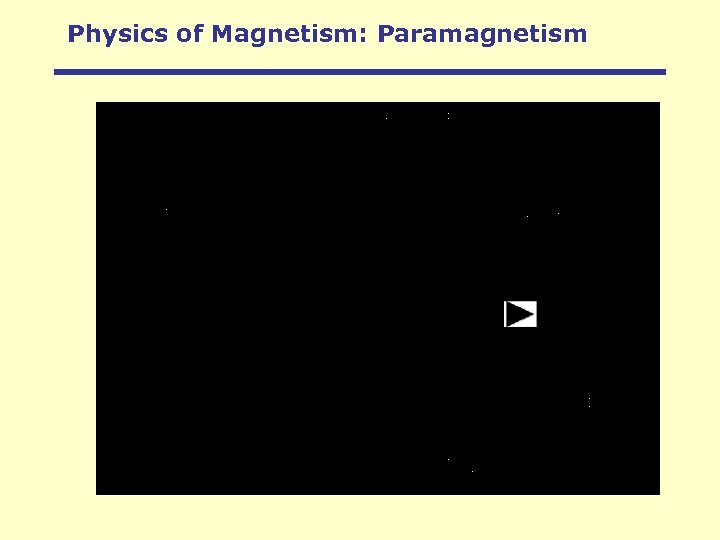 Physics of Magnetism: Paramagnetism