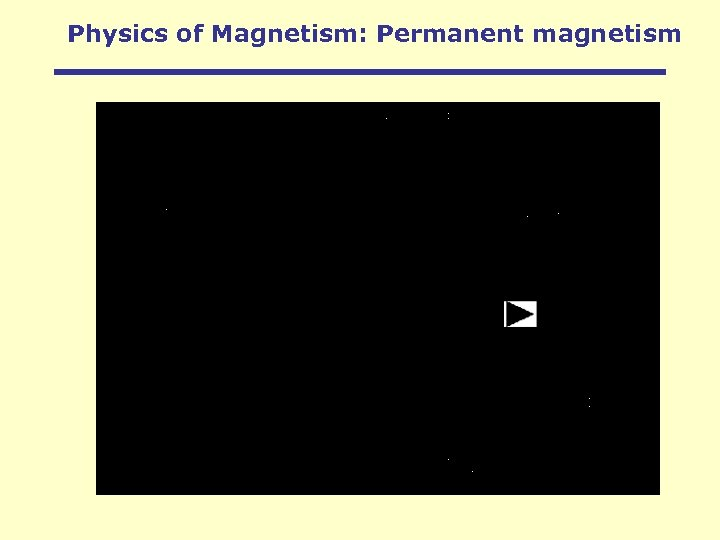Physics of Magnetism: Permanent magnetism