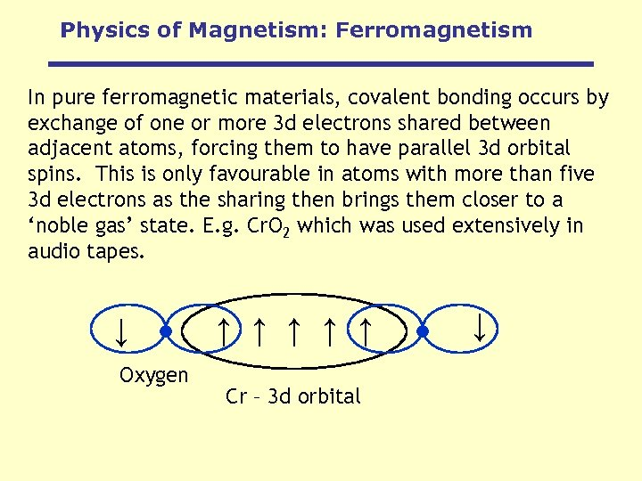 Physics of Magnetism: Ferromagnetism In pure ferromagnetic materials, covalent bonding occurs by exchange of
