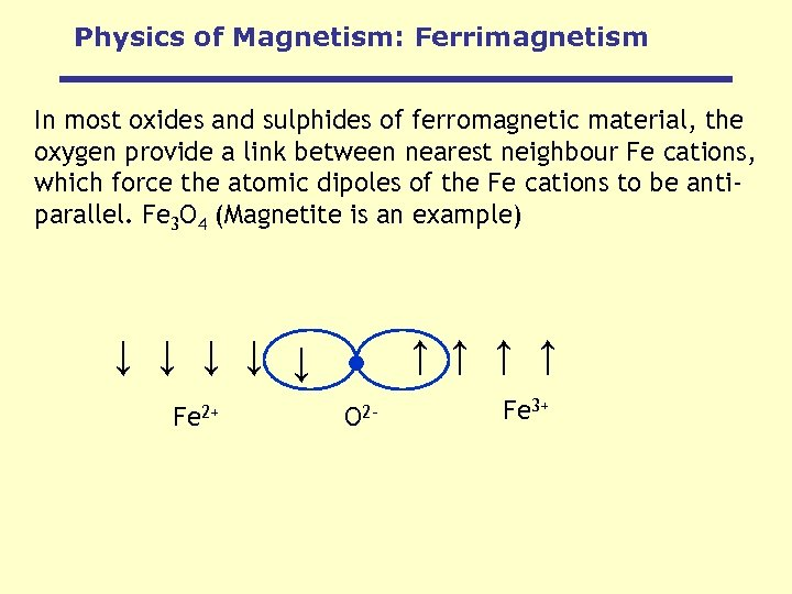 Physics of Magnetism: Ferrimagnetism In most oxides and sulphides of ferromagnetic material, the oxygen