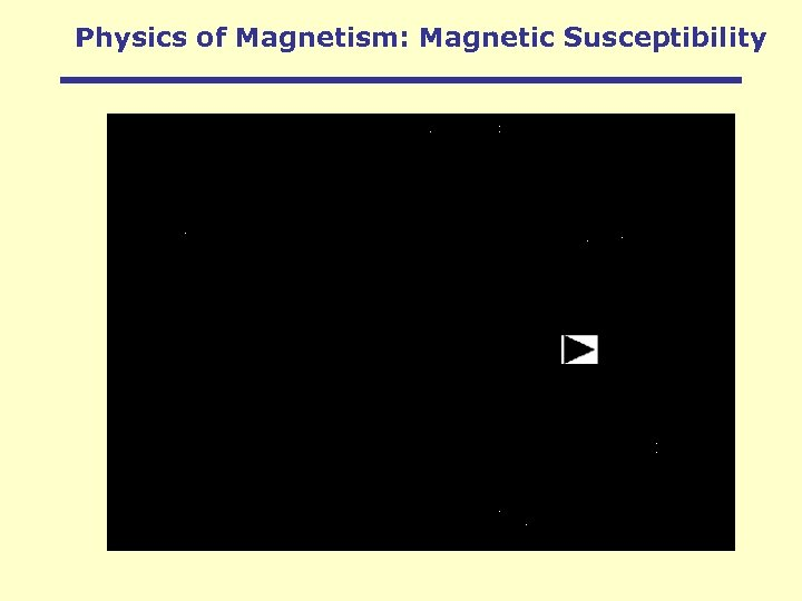 Physics of Magnetism: Magnetic Susceptibility
