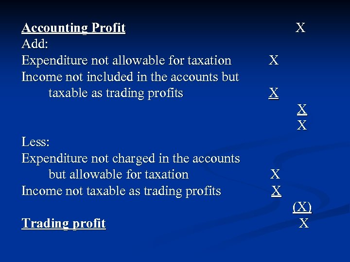 Accounting Profit Add: Expenditure not allowable for taxation Income not included in the accounts