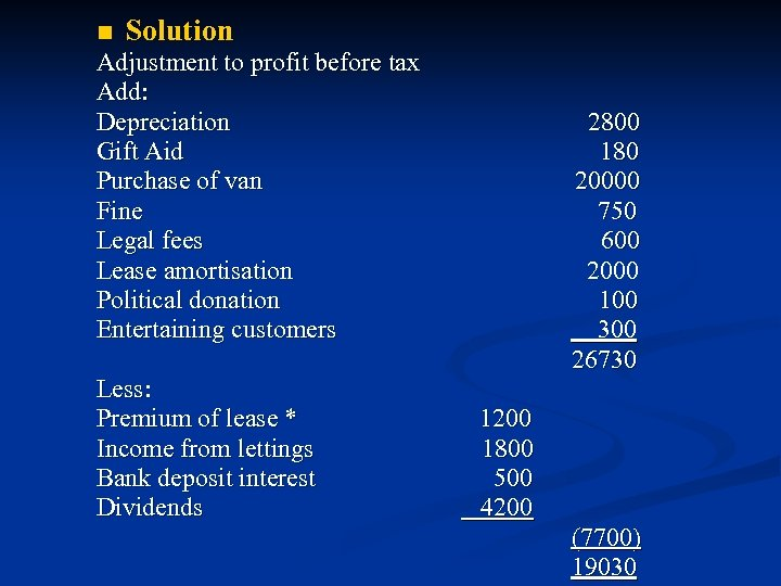 n Solution Adjustment to profit before tax Add: Depreciation Gift Aid Purchase of van